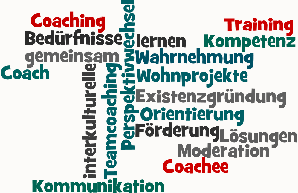 Wordle Coaching